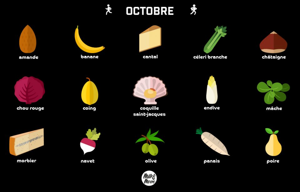 Alimentation de saison : octobre