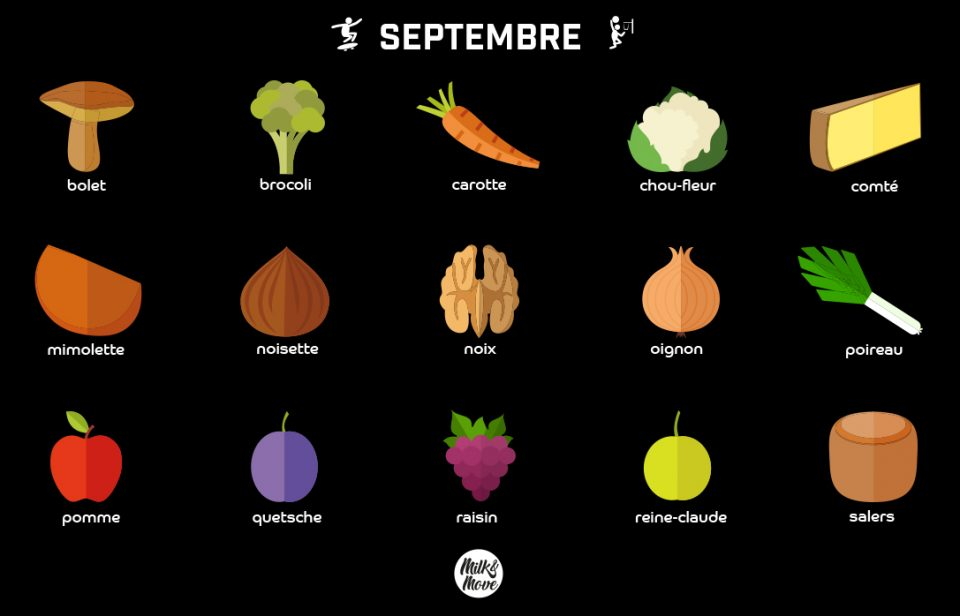 Infographie de saison : septembre