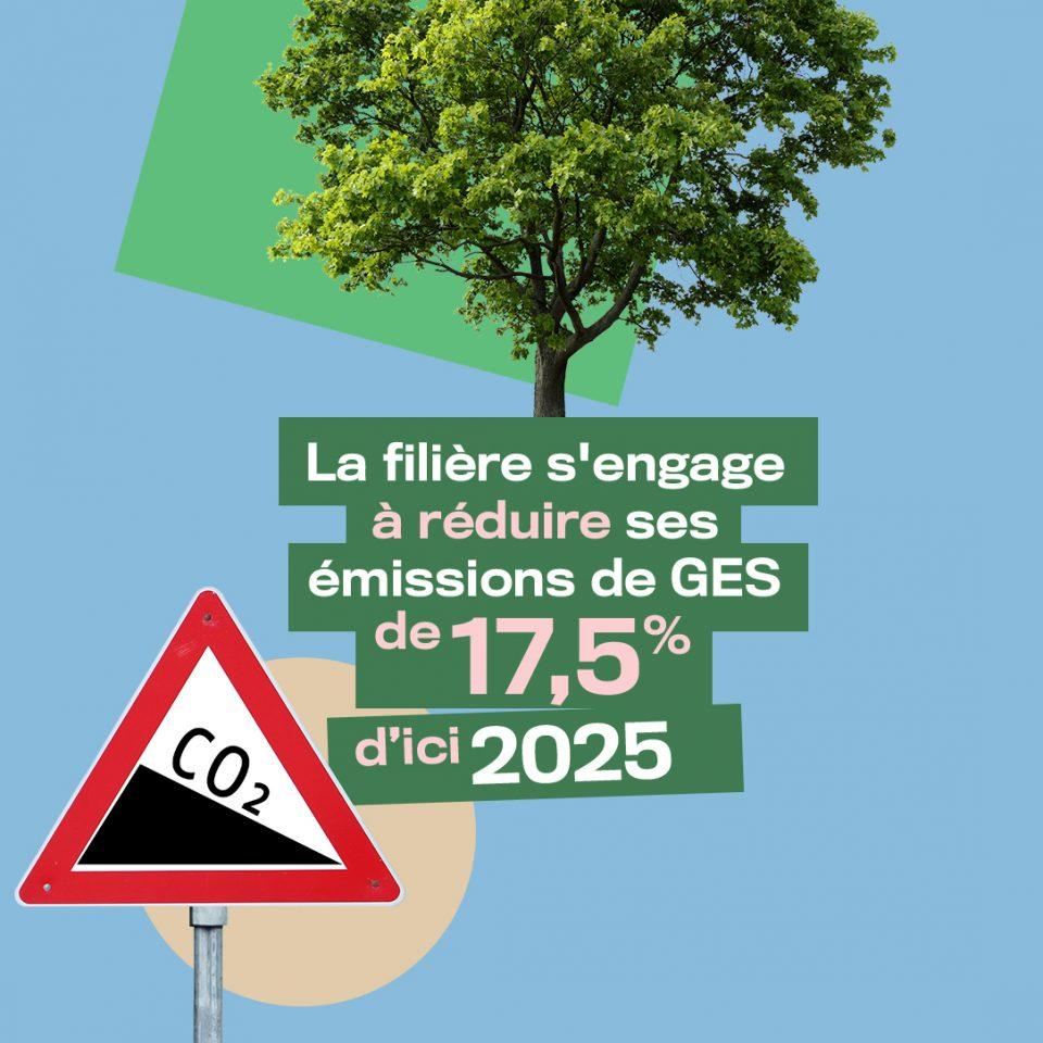 réduction des gaz à effet de serre