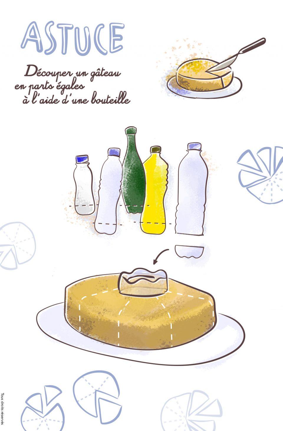 Découpe gâteau