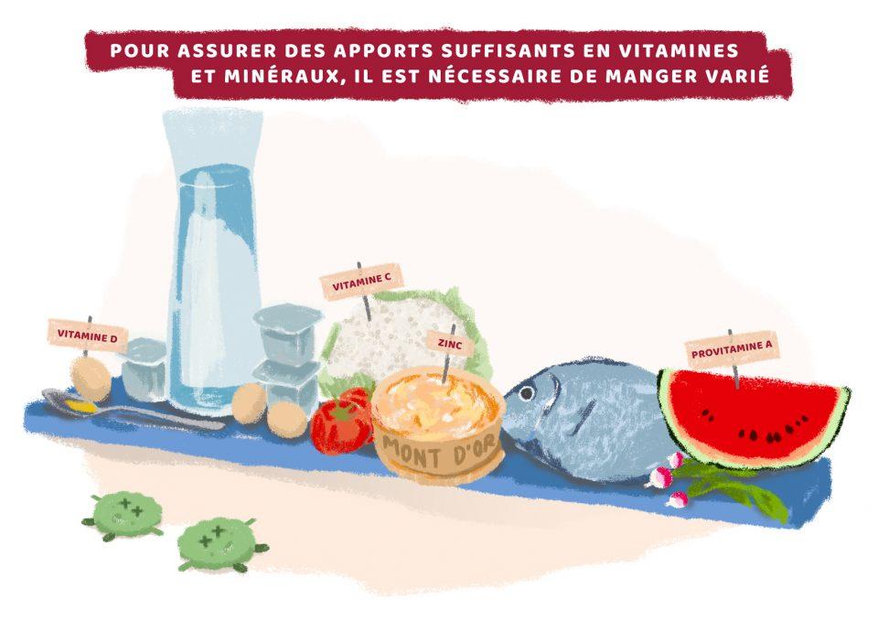 Manger varié pour faire le plein de vitamines et minéraux