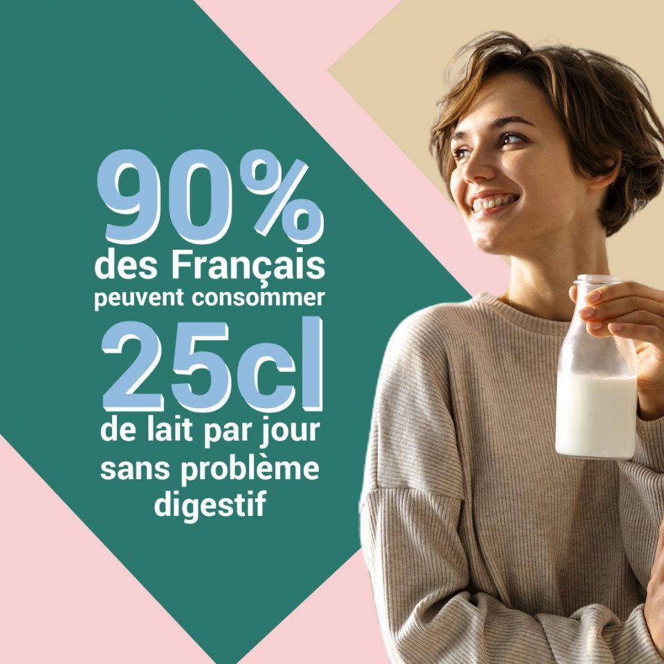 digestion du lait