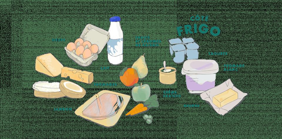 Infographie - Indispensables frigo