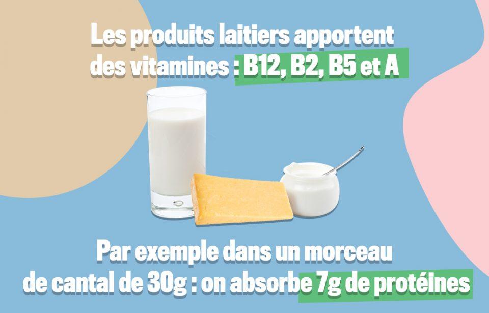 vitamines, nutriments des produits laitiers