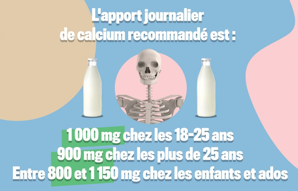 calcium necessaire par âge